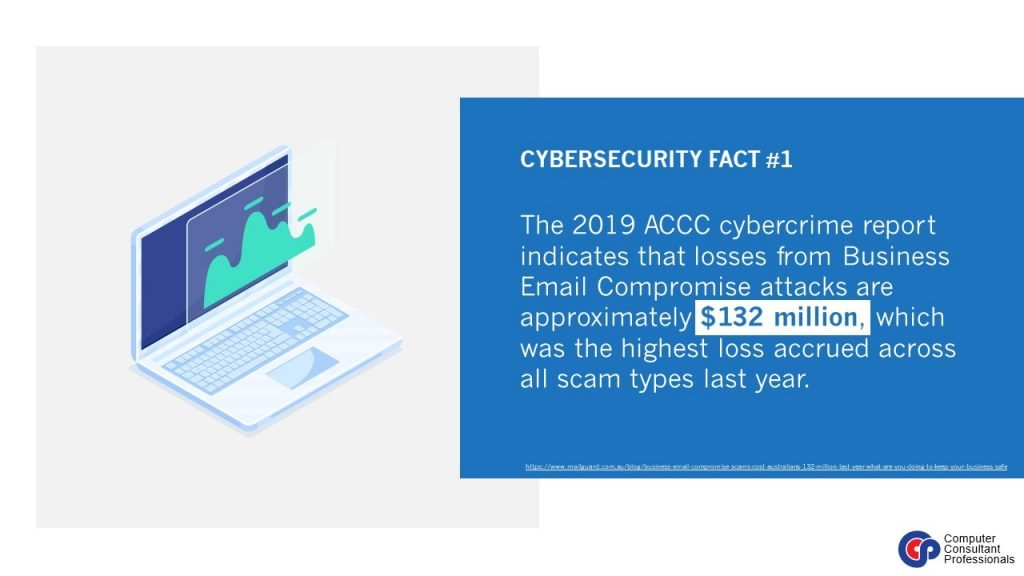 Cybersecurity Fact #1